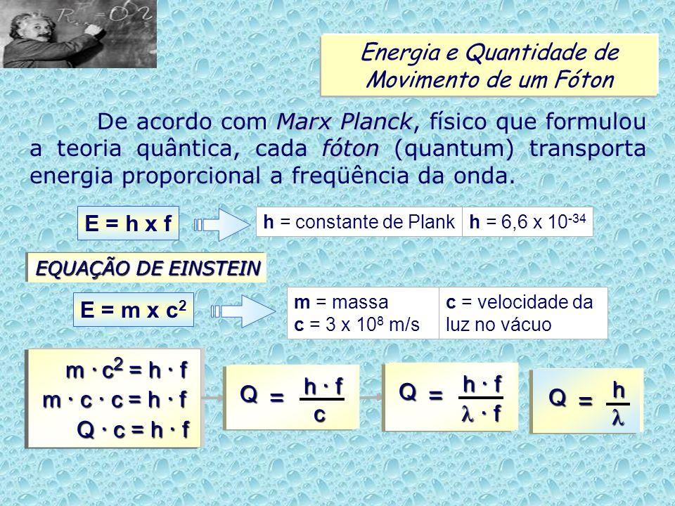 Energia e Quantidade de Movimento de um Fóton Marx Planck fóton De acordo com Marx Planck, físico que formulou a teoria quântica, cada fóton (quantum)