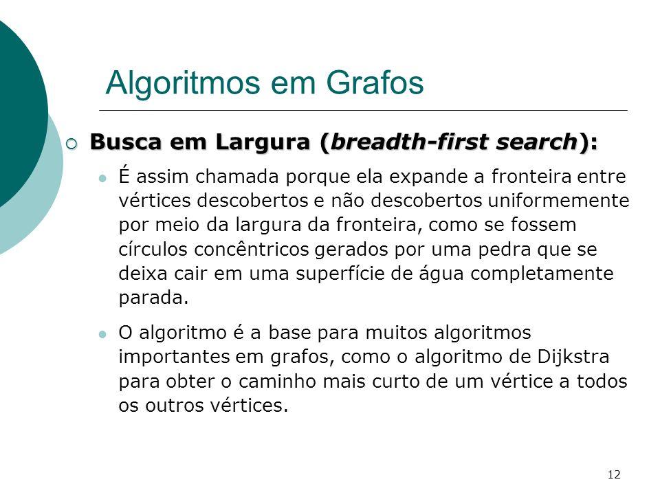 12 Algoritmos em Grafos Busca em Largura (breadth-first search): Busca em Largura (breadth-first search): É assim chamada porque ela expande a frontei