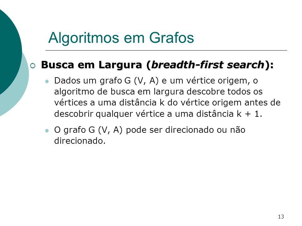 13 Algoritmos em Grafos Busca em Largura (breadth-first search): Busca em Largura (breadth-first search): Dados um grafo G (V, A) e um vértice origem,