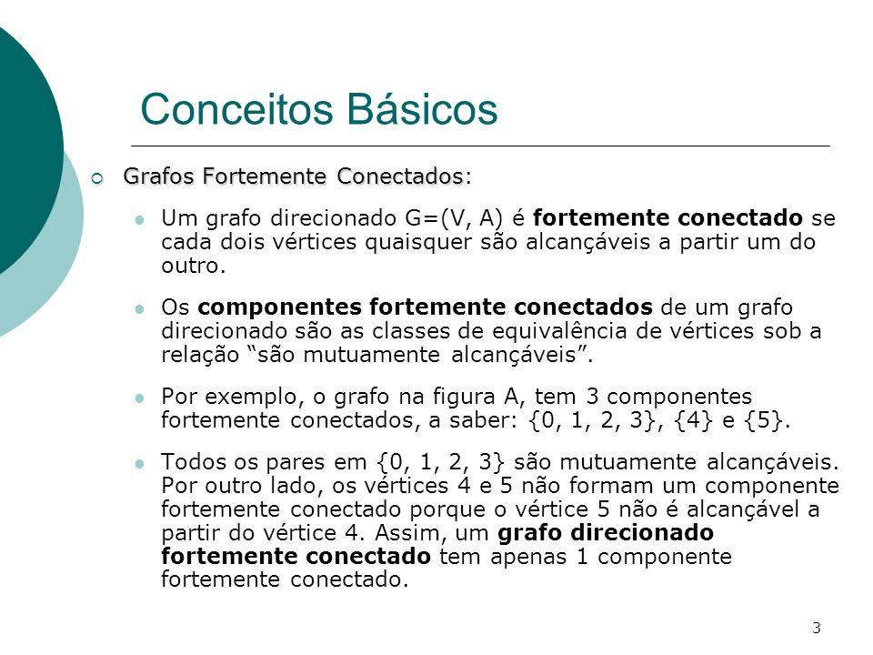3 Conceitos Básicos Grafos Fortemente Conectados Grafos Fortemente Conectados: Um grafo direcionado G=(V, A) é fortemente conectado se cada dois vérti