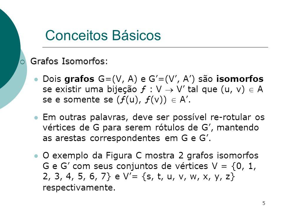 5 Conceitos Básicos Grafos Isomorfos Grafos Isomorfos: Dois grafos G=(V, A) e G=(V, A) são isomorfos se existir uma bijeção ƒ : V V tal que (u, v) A s
