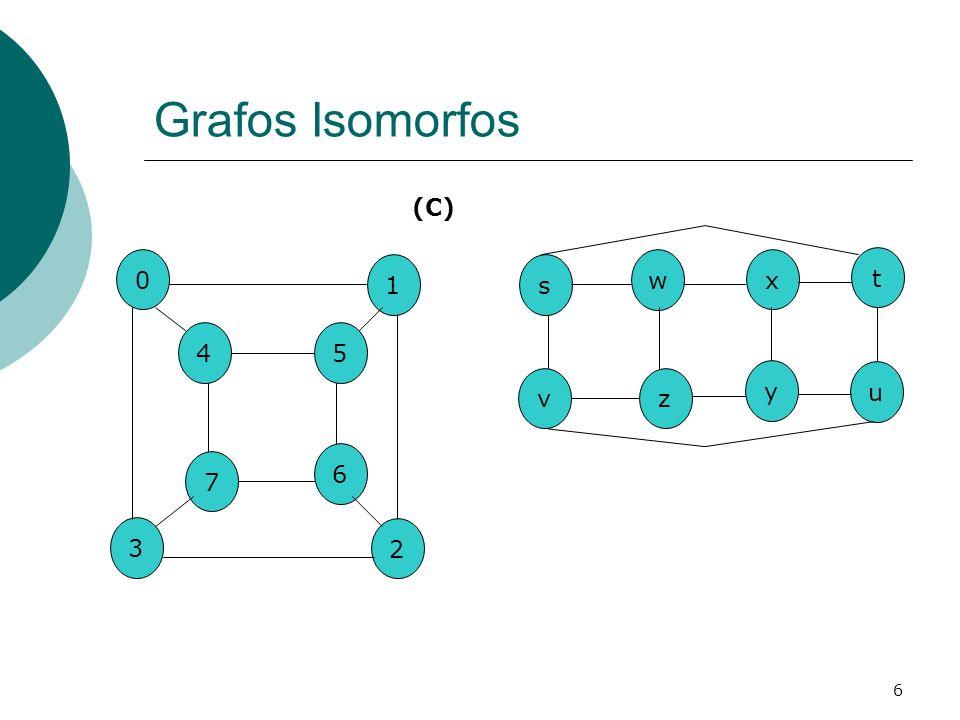 6 Grafos Isomorfos 0 3 1 4 7 5 6 2 s w v y z x t u (C)