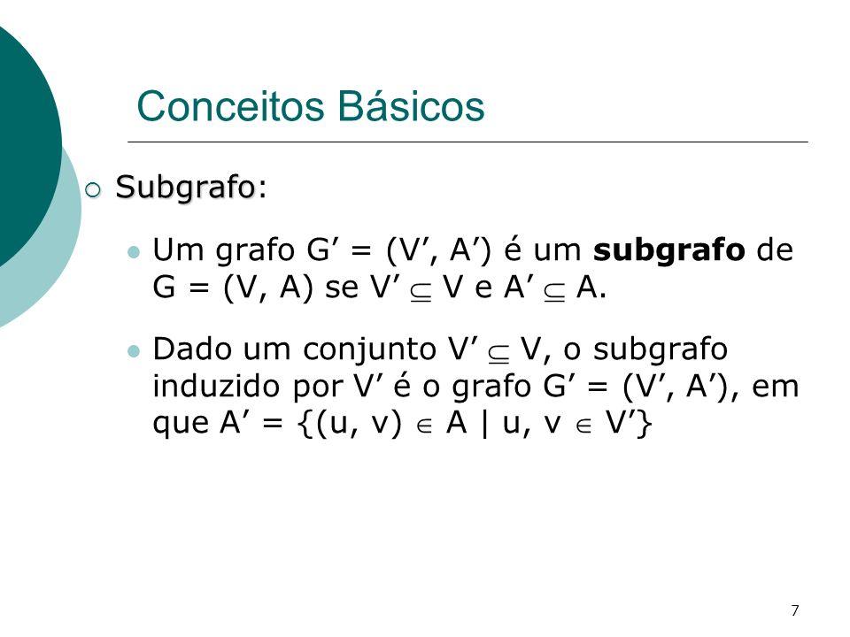 7 Conceitos Básicos Subgrafo Subgrafo: Um grafo G = (V, A) é um subgrafo de G = (V, A) se V V e A A. Dado um conjunto V V, o subgrafo induzido por V é