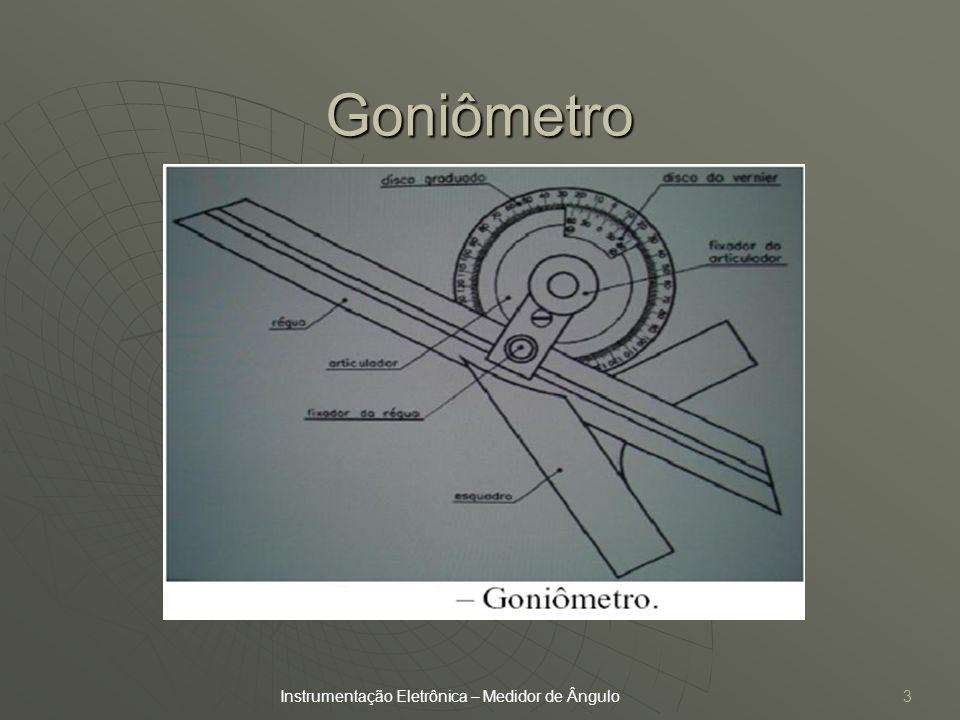 Goniômetro 3
