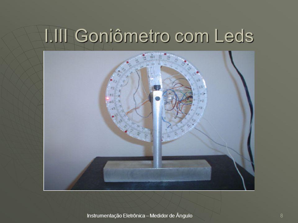 I.III Goniômetro com Leds 8Instrumentação Eletrônica – Medidor de Ângulo
