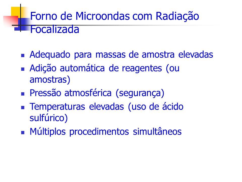 Forno de Microondas com Radiação Focalizada Adequado para massas de amostra elevadas Adição automática de reagentes (ou amostras) Pressão atmosférica