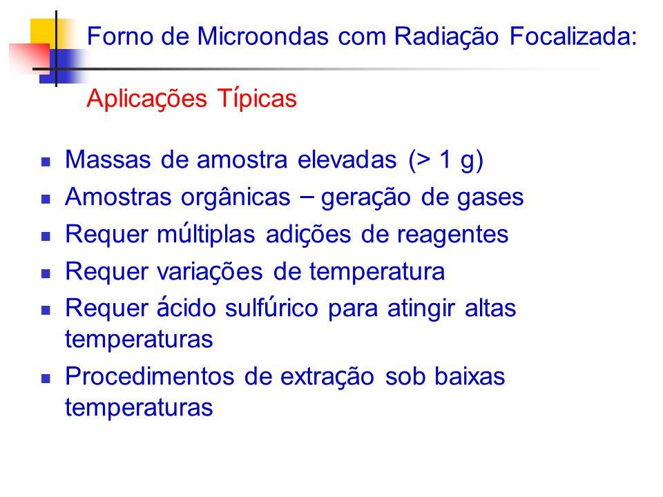 Forno de Microondas com Radia ç ão Focalizada: Aplica ç ões T í picas Massas de amostra elevadas (> 1 g) Amostras orgânicas – gera ç ão de gases Reque