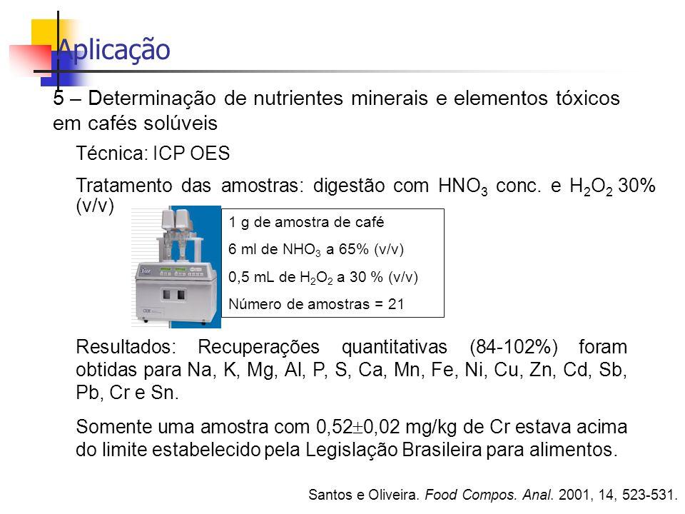 Aplicação Técnica: ICP OES Tratamento das amostras: digestão com HNO 3 conc. e H 2 O 2 30% (v/v) 5 – Determinação de nutrientes minerais e elementos t