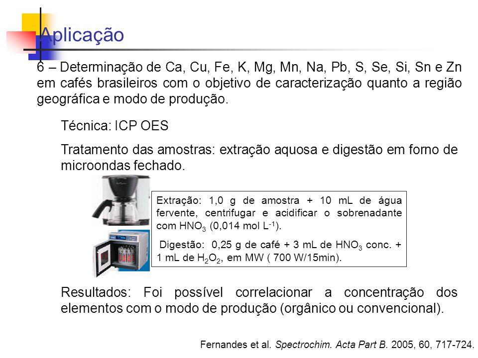 Aplicação Técnica: ICP OES Tratamento das amostras: extração aquosa e digestão em forno de microondas fechado. 6 – Determinação de Ca, Cu, Fe, K, Mg,