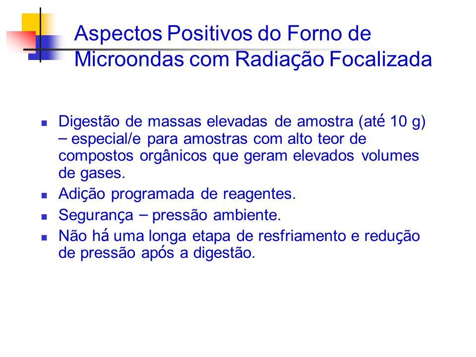 Aspectos Positivos do Forno de Microondas com Radia ç ão Focalizada Digestão de massas elevadas de amostra (at é 10 g) – especial/e para amostras com