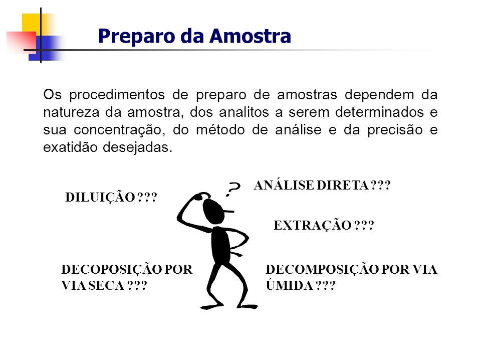 Preparo da Amostra Os procedimentos de preparo de amostras dependem da natureza da amostra, dos analitos a serem determinados e sua concentração, do m