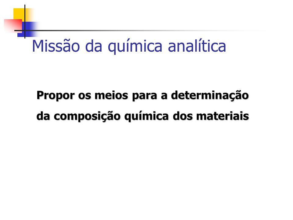 Missão da química analítica Propor os meios para a determinação da composição química dos materiais
