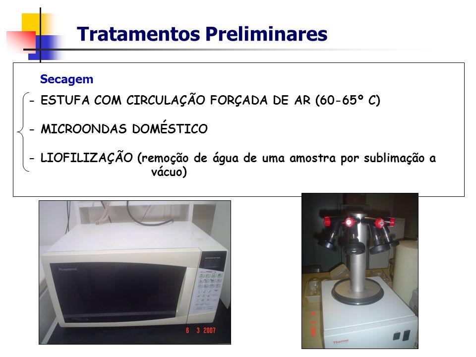- ESTUFA COM CIRCULAÇÃO FORÇADA DE AR (60-65º C) - MICROONDAS DOMÉSTICO - LIOFILIZAÇÃO (remoção de água de uma amostra por sublimação a vácuo) Tratame