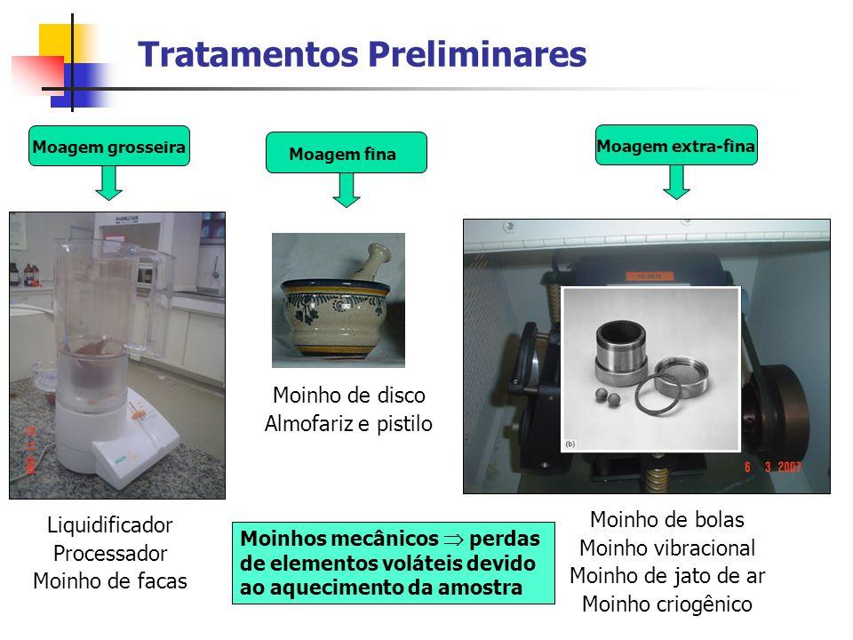 Tratamentos Preliminares Moagem extra-finaMoagem grosseira Liquidificador Processador Moinho de facas Moagem fina Moinho de disco Almofariz e pistilo