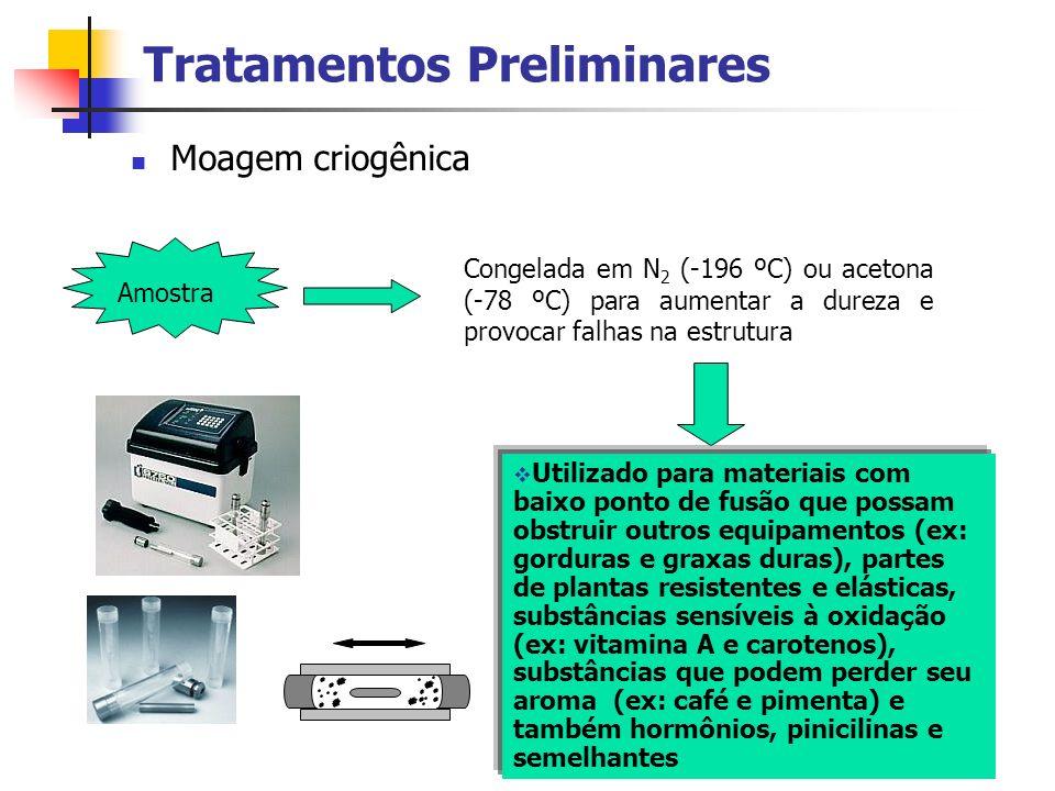 Tratamentos Preliminares Moagem criogênica Amostra Congelada em N 2 (-196 ºC) ou acetona (-78 ºC) para aumentar a dureza e provocar falhas na estrutur