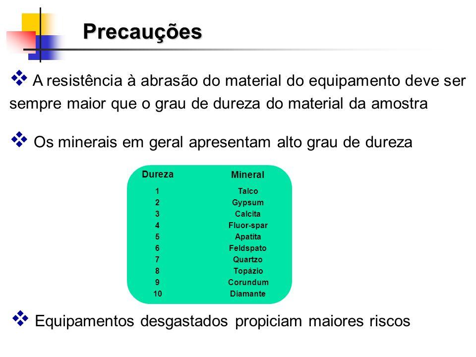 Precauções Precauções Dureza 1 2 3 4 5 6 7 8 9 10 Mineral Talco Gypsum Calcita Fluor-spar Apatita Feldspato Quartzo Topázio Corundum Diamante Equipame
