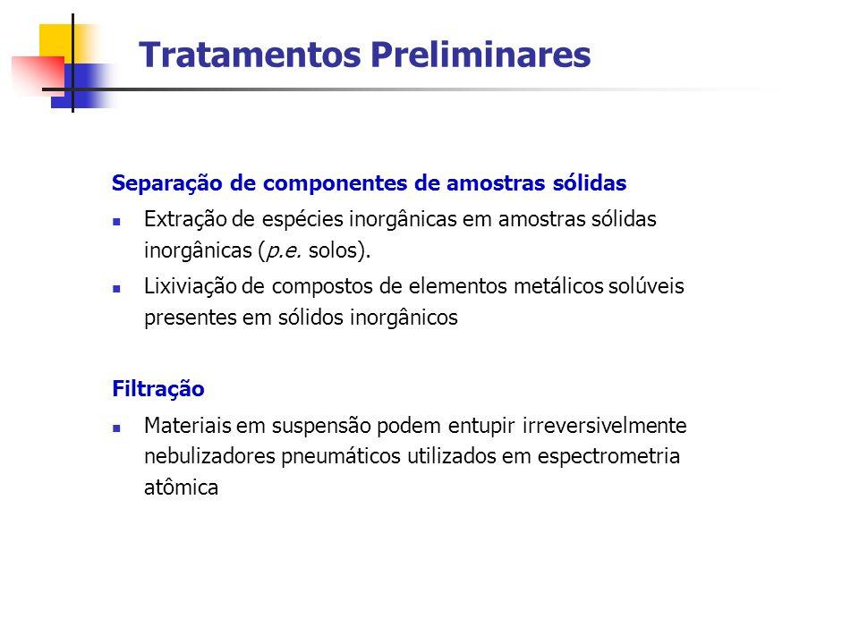 Tratamentos Preliminares Separação de componentes de amostras sólidas Extração de espécies inorgânicas em amostras sólidas inorgânicas (p.e. solos). L