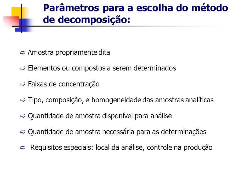 Parâmetros para a escolha do método de decomposição: Amostra propriamente dita Elementos ou compostos a serem determinados Faixas de concentração Tipo
