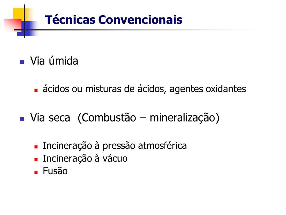 Técnicas Convencionais Via úmida ácidos ou misturas de ácidos, agentes oxidantes Via seca (Combustão – mineralização) Incineração à pressão atmosféric