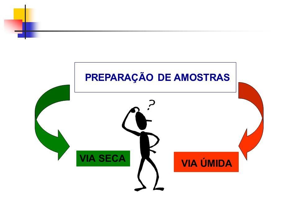 PREPARAÇÃO DE AMOSTRAS VIA ÚMIDA VIA SECA