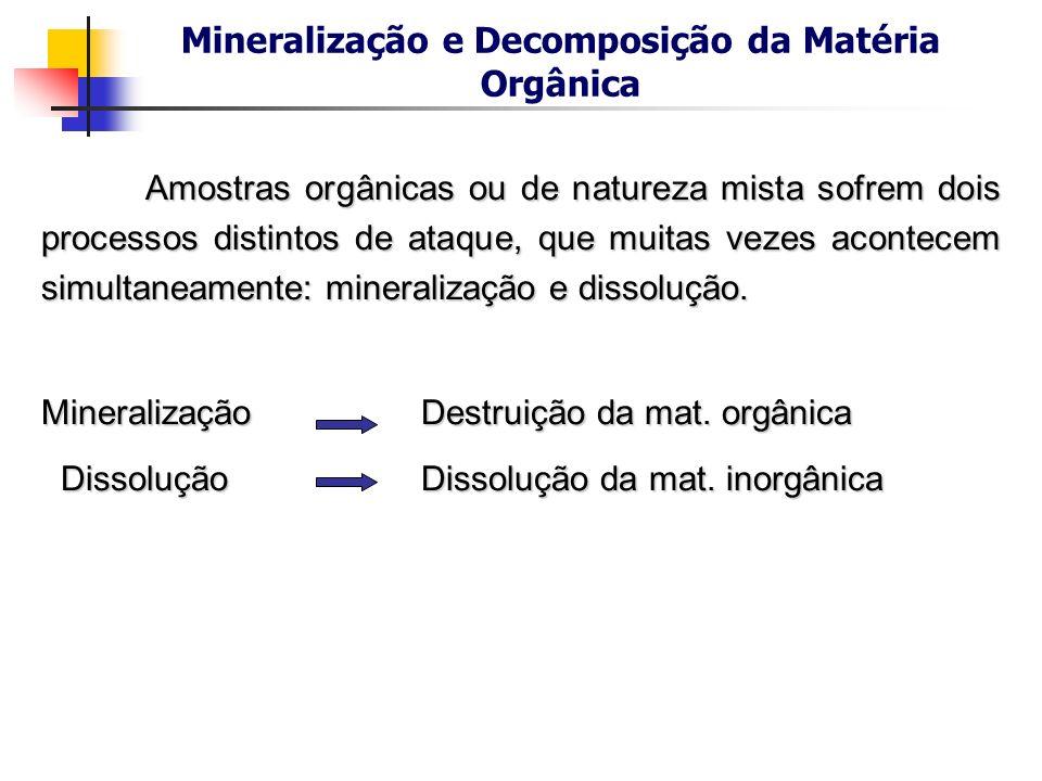 Mineralização e Decomposição da Matéria Orgânica Amostras orgânicas ou de natureza mista sofrem dois processos distintos de ataque, que muitas vezes a