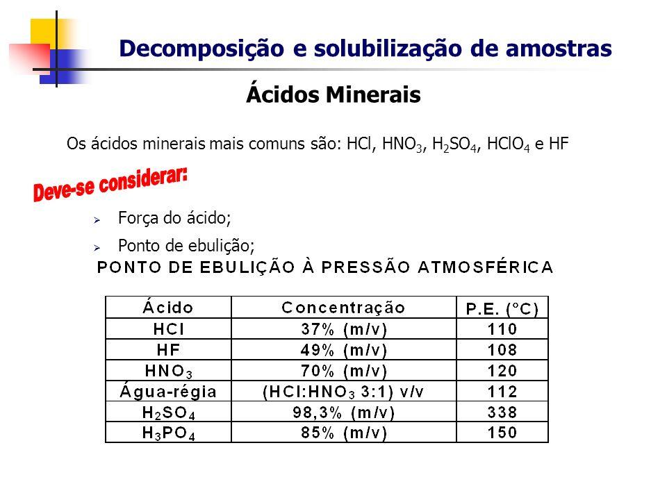 Decomposição e solubilização de amostras Força do ácido; Ponto de ebulição; Poder oxidante do ácido e/ou de um de seus produtos de decomposição; Poder