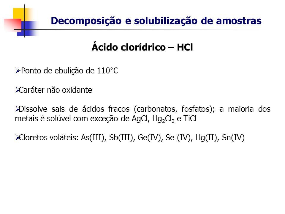 Ácido clorídrico – HCl Ponto de ebulição de 110°C Caráter não oxidante Dissolve sais de ácidos fracos (carbonatos, fosfatos); a maioria dos metais é s
