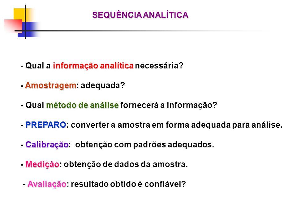 informação analítica - Qual a informação analítica necessária? Amostragem - Amostragem: adequada? método de análise - Qual método de análise fornecerá