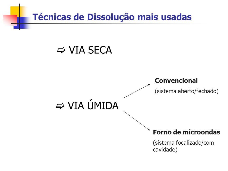 Técnicas de Dissolução mais usadas VIA ÚMIDA Convencional (sistema aberto/fechado) Forno de microondas (sistema focalizado/com cavidade) VIA SECA