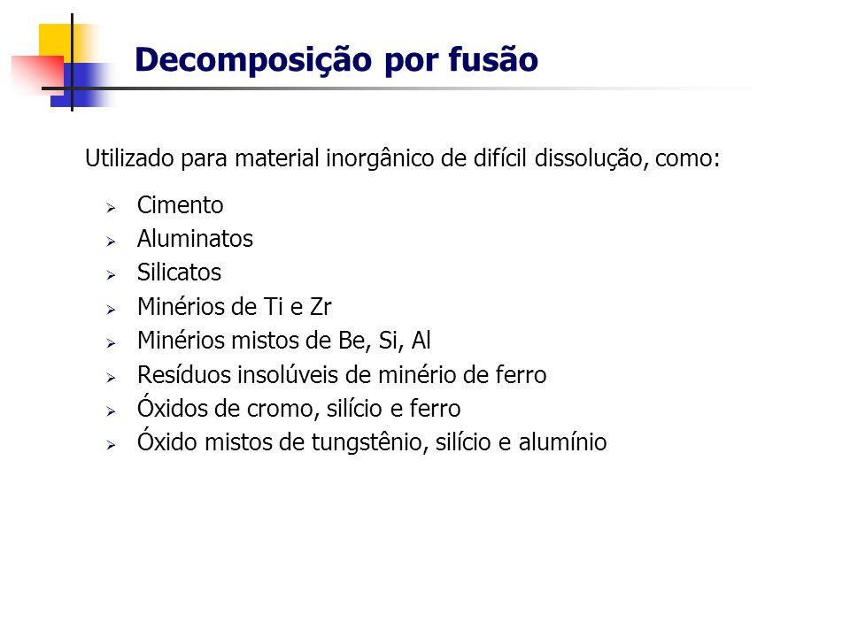 Decomposição por fusão Cimento Aluminatos Silicatos Minérios de Ti e Zr Minérios mistos de Be, Si, Al Resíduos insolúveis de minério de ferro Óxidos d