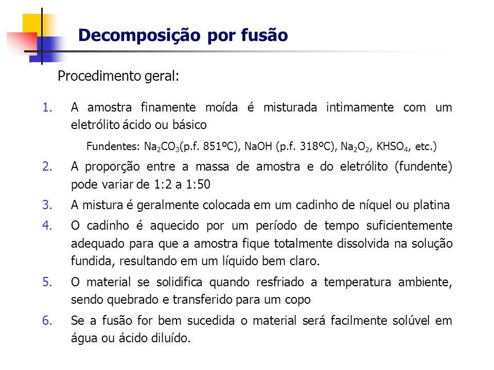 Decomposição por fusão 1.A amostra finamente moída é misturada intimamente com um eletrólito ácido ou básico Fundentes: Na 2 CO 3 (p.f. 851ºC), NaOH (