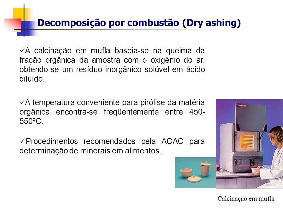 Decomposição por combustão (Dry ashing) A temperatura conveniente para pirólise da matéria orgânica encontra-se freqüentemente entre 450- 550ºC. A cal