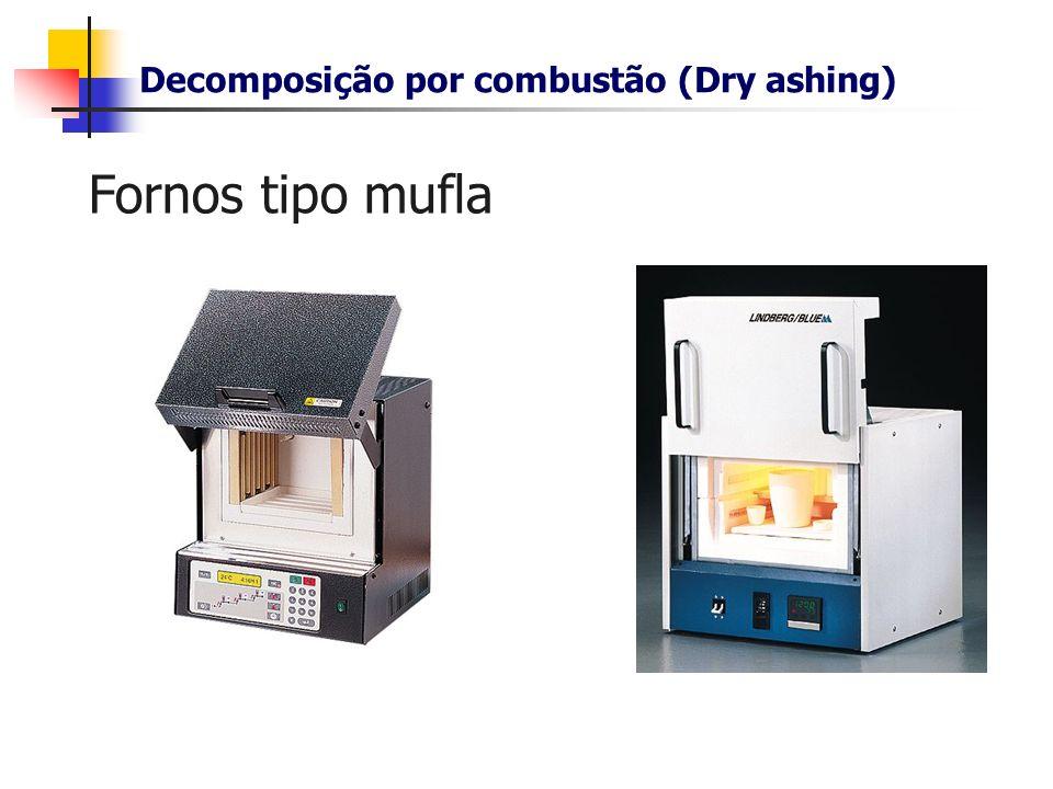 Decomposição por combustão (Dry ashing) Fornos tipo mufla