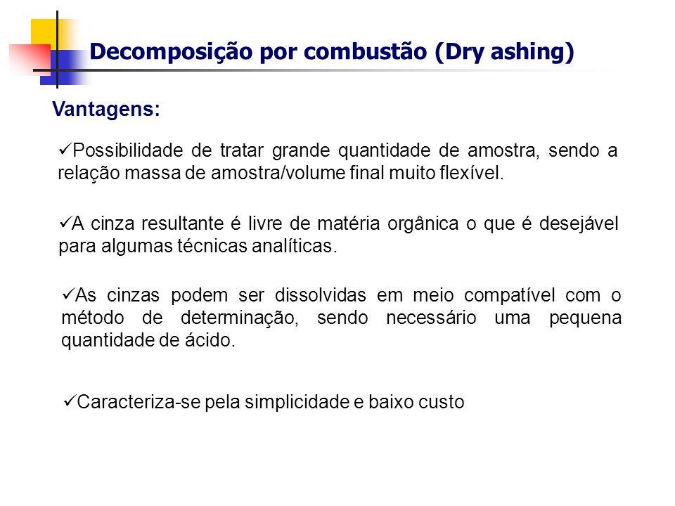 Decomposição por combustão (Dry ashing) Possibilidade de tratar grande quantidade de amostra, sendo a relação massa de amostra/volume final muito flex