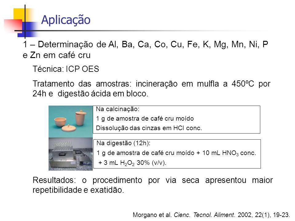 Aplicação Técnica: ICP OES Tratamento das amostras: incineração em mulfla a 450ºC por 24h e digestão ácida em bloco. 1 – Determinação de Al, Ba, Ca, C