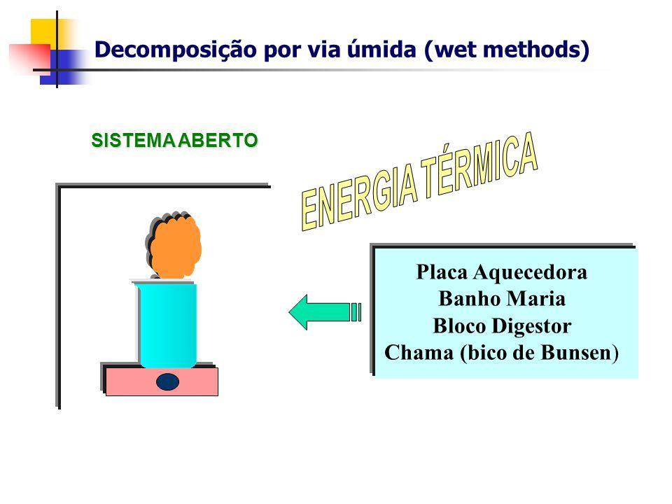 Placa Aquecedora Banho Maria Bloco Digestor Chama (bico de Bunsen) SISTEMA ABERTO Decomposição por via úmida (wet methods)