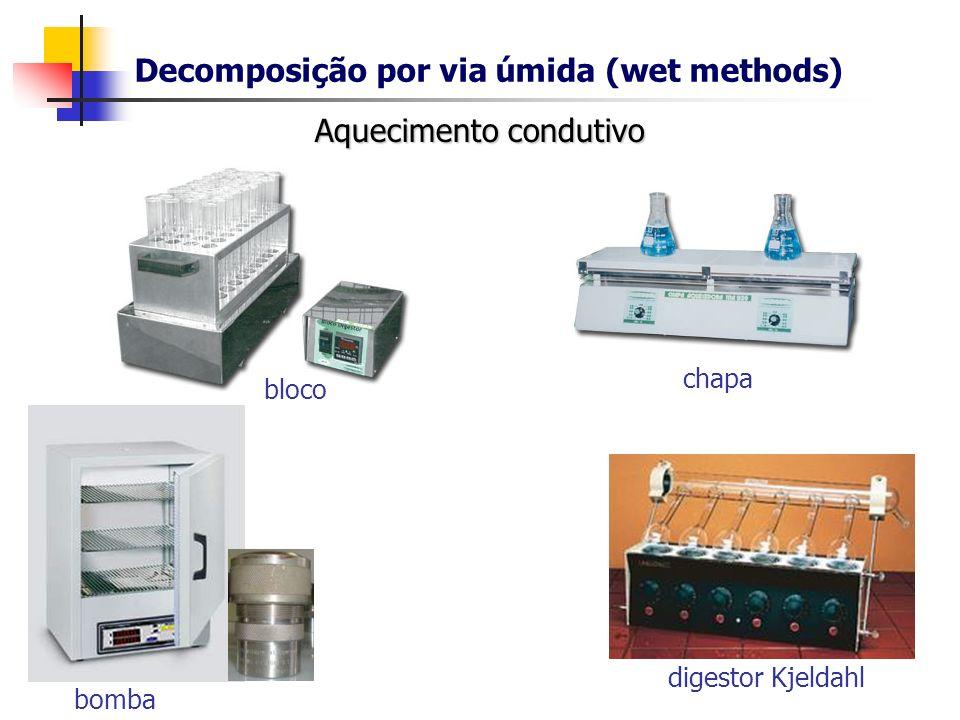 bomba digestor Kjeldahl bloco Aquecimento condutivo chapa Decomposição por via úmida (wet methods)