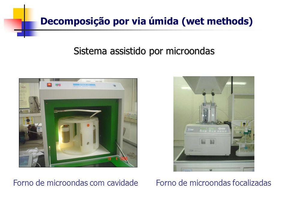 Forno de microondas com cavidadeForno de microondas focalizadas Sistema assistido por microondas Decomposição por via úmida (wet methods)