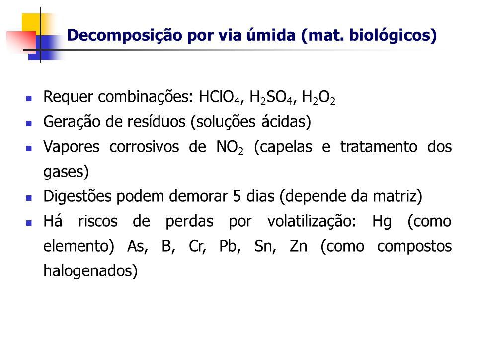 Decomposição por via úmida (mat. biológicos) Requer combinações: HClO 4, H 2 SO 4, H 2 O 2 Geração de resíduos (soluções ácidas) Vapores corrosivos de