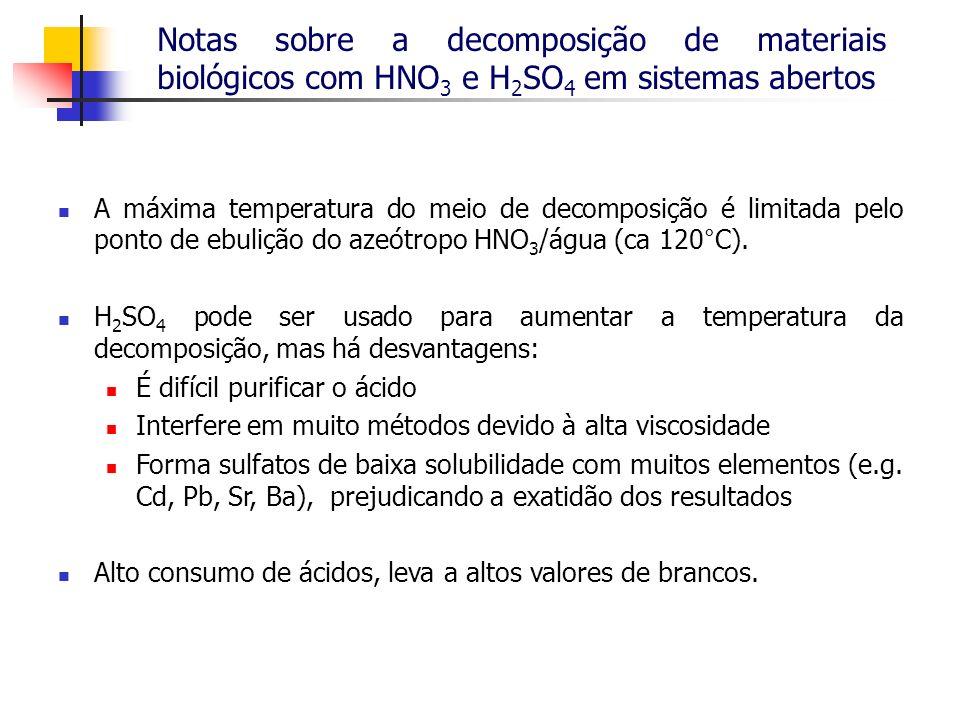 Notas sobre a decomposição de materiais biológicos com HNO 3 e H 2 SO 4 em sistemas abertos A máxima temperatura do meio de decomposição é limitada pe