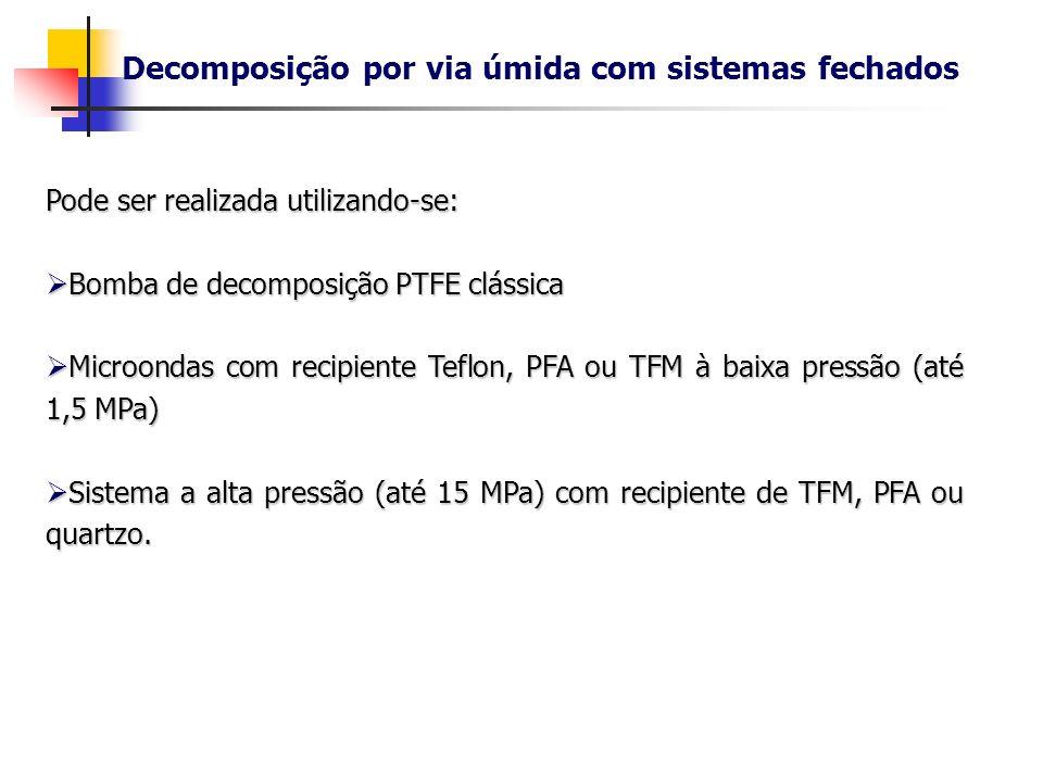 Decomposição por via úmida com sistemas fechados Pode ser realizada utilizando-se: Bomba de decomposição PTFE clássica Bomba de decomposição PTFE clás