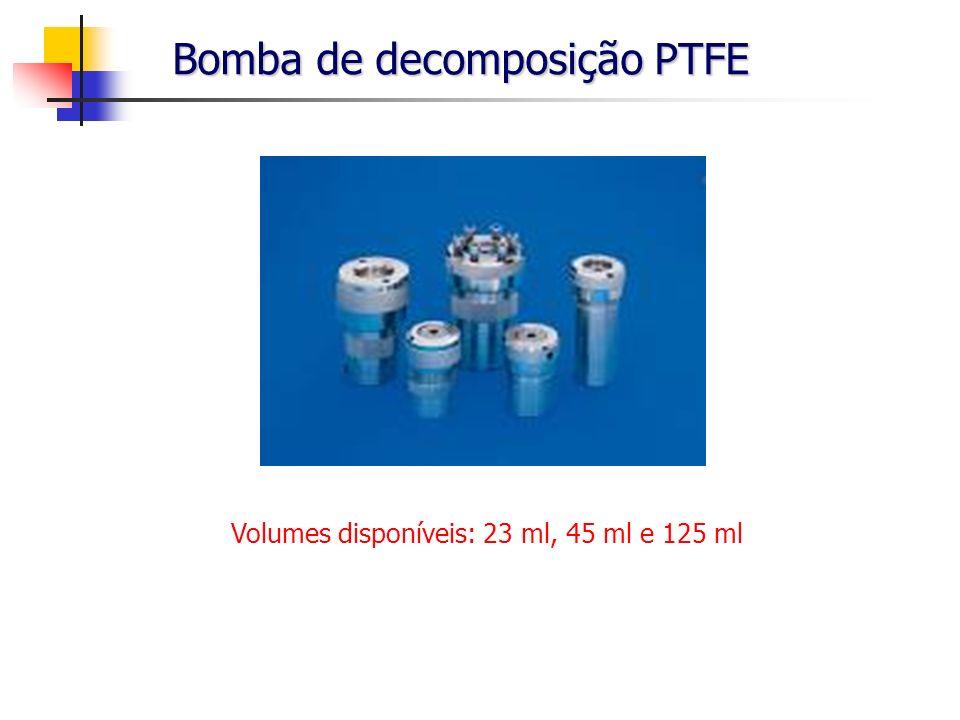 Bomba de decomposição PTFE Volumes disponíveis: 23 ml, 45 ml e 125 ml