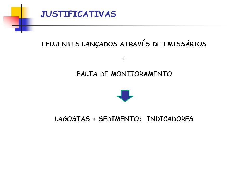 EFLUENTES LANÇADOS ATRAVÉS DE EMISSÁRIOS + FALTA DE MONITORAMENTO LAGOSTAS + SEDIMENTO: INDICADORES JUSTIFICATIVAS
