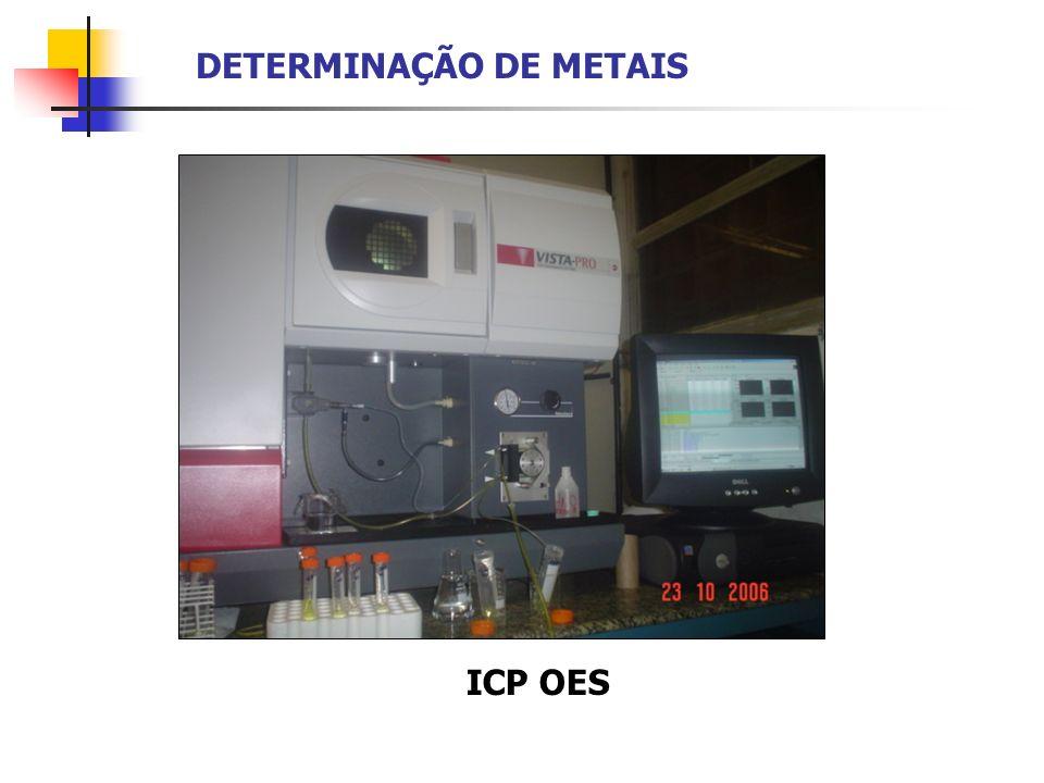 DETERMINAÇÃO DE METAIS ICP OES