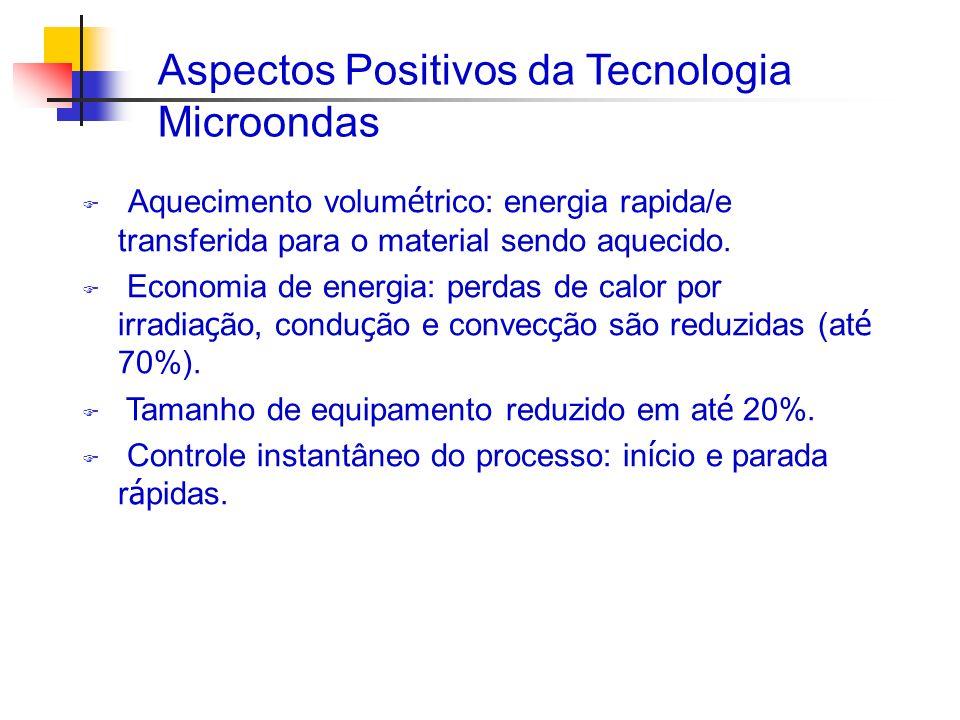 Aspectos Positivos da Tecnologia Microondas Aquecimento volum é trico: energia rapida/e transferida para o material sendo aquecido. Economia de energi