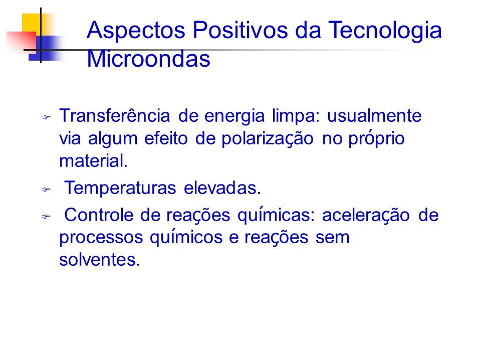 Aspectos Positivos da Tecnologia Microondas Transferência de energia limpa: usualmente via algum efeito de polariza ç ão no pr ó prio material. Temper