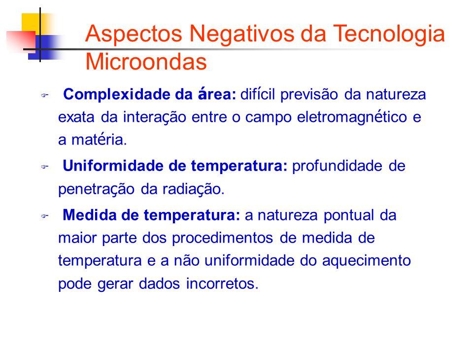 Aspectos Negativos da Tecnologia Microondas Complexidade da á rea: dif í cil previsão da natureza exata da intera ç ão entre o campo eletromagn é tico