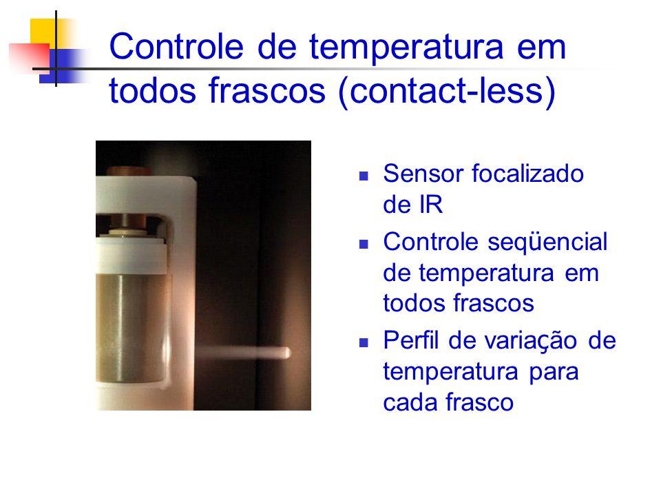 Controle de temperatura em todos frascos (contact-less) Sensor focalizado de IR Controle seq ü encial de temperatura em todos frascos Perfil de varia