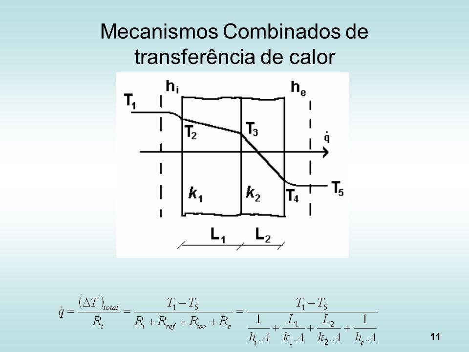 11 Mecanismos Combinados de transferência de calor