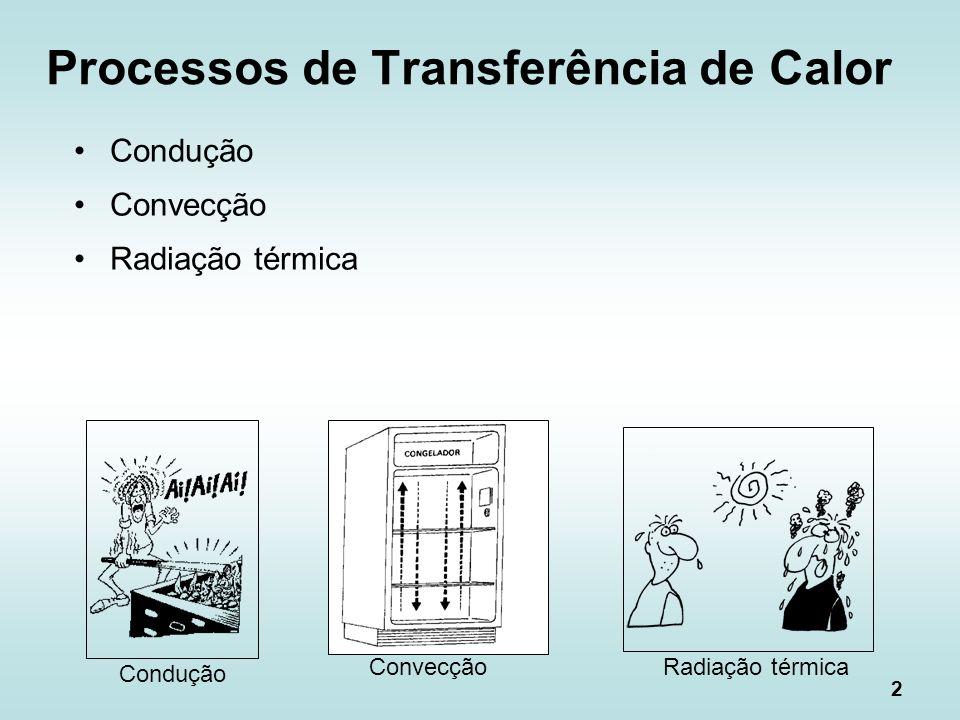 2 Processos de Transferência de Calor Condução Convecção Radiação térmica Condução ConvecçãoRadiação térmica